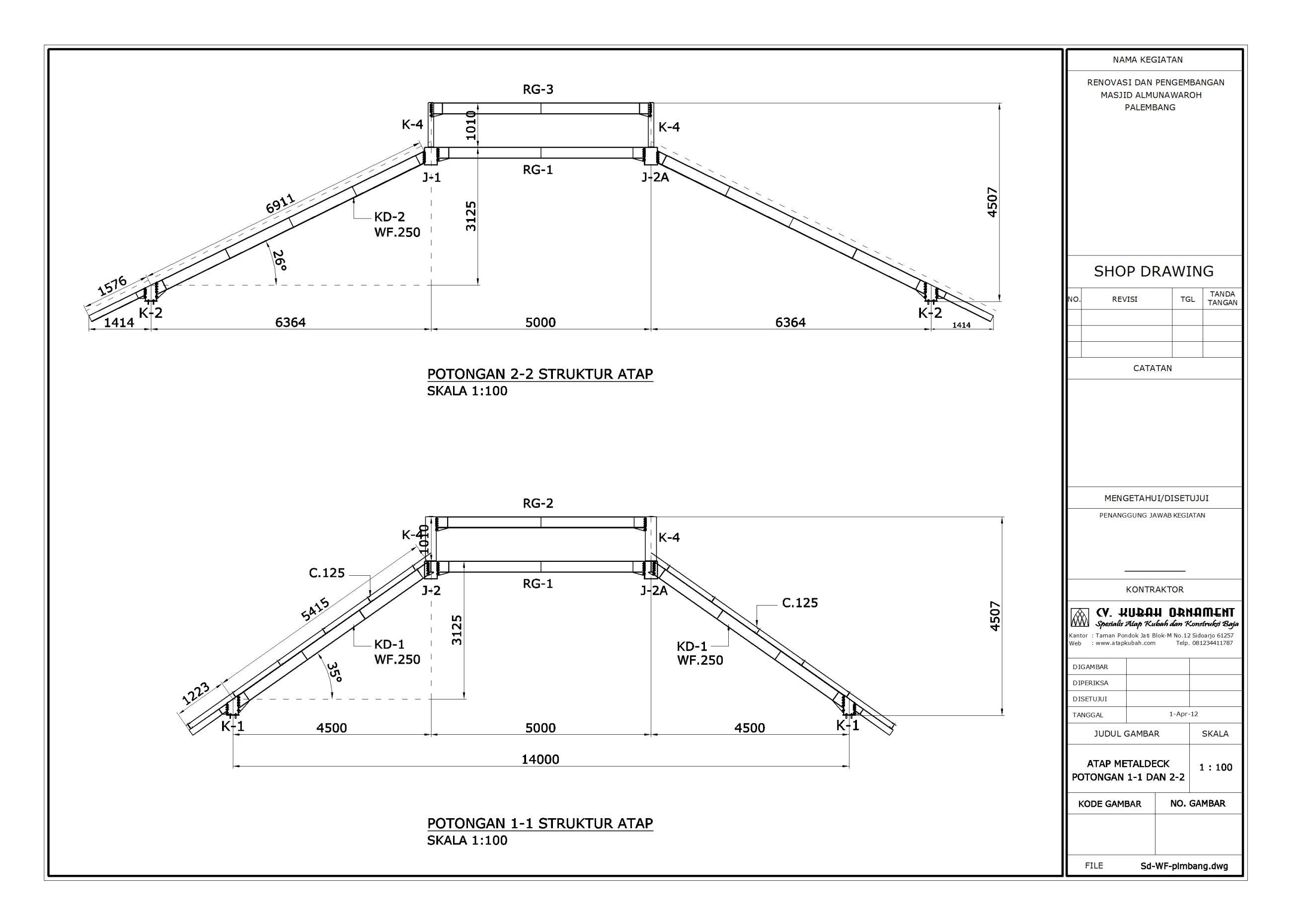 Desain Konstruksi Baja Atap WF  PT. QANAAH INDOTEKNIK