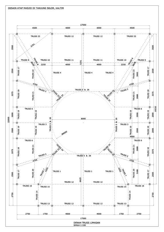 Analisa Struktur Rangka Atap Kubah Masjid Tanjung Selor Kaltara